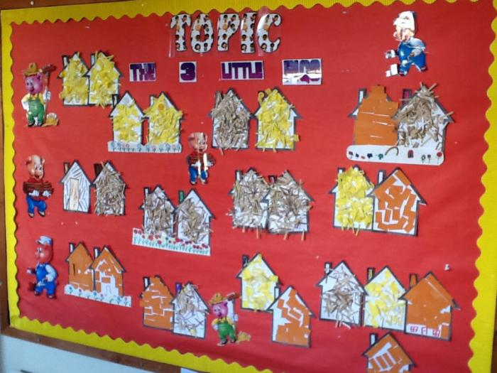 Topic Work On Where We Live • do you live in a village or in a town? st joseph s primary school crossgar
